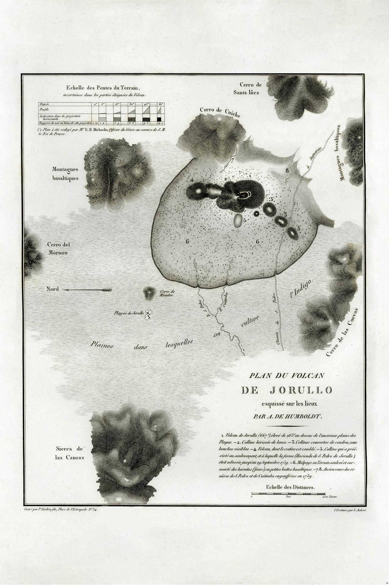 Plano del volcán de Jorullo